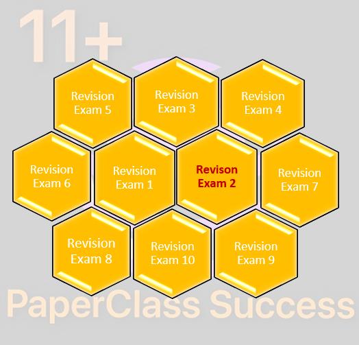 Week 2- Revision Exams ( 20st June - 23rd June 2022)