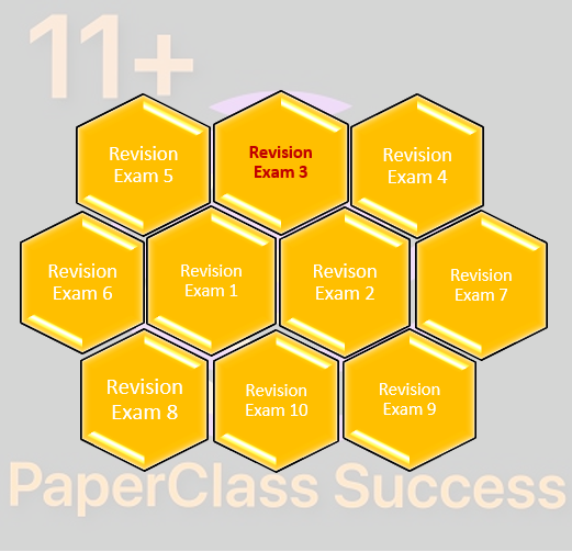 Week 3- Revision Exams ( 27th June - 30st June 2022)