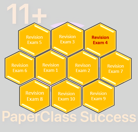 Week 4- Revision Exams ( 04th July  - 07th July 2022)