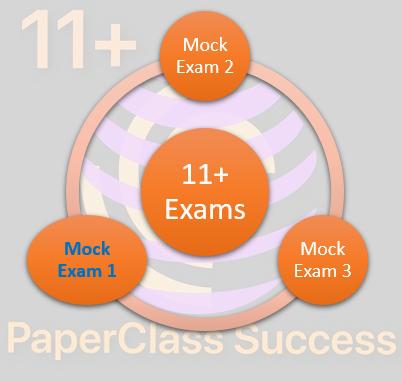 Mock Exam : June 2021