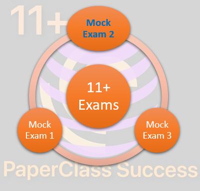 Mock Exam : July 2021