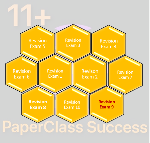 Week 9 - Revision Exams ( 23rd August - 26th August 2021)