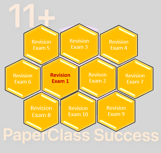 Week 1- Revision Exams ( 13th June- 16th June 2022)
